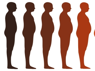 evolution timeline of outlined people gradually growing overweight
