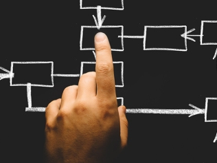 finger pointing at flow chart