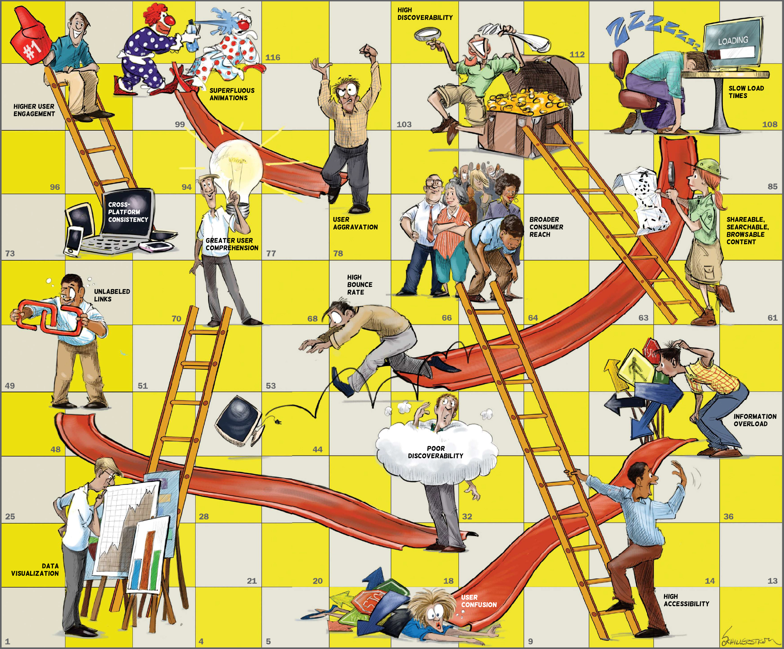 illustration of chutes and ladders game board
