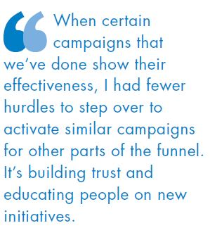 When certain campaigns that we've done show their effectiveness, I had fewer hurdles to step over to activate similar campaigns for other parts of the funnel. It's building trust and educating people on new initiatives.