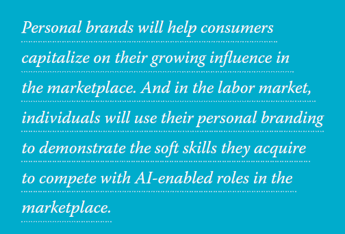 Personal brands will help consumers capitalize on their growing influence in the marketplace. And in the labor market, individuals will use their personal branding to demonstrate the soft skills they acquire to compete with AI-enabled roles in the marketplace.
