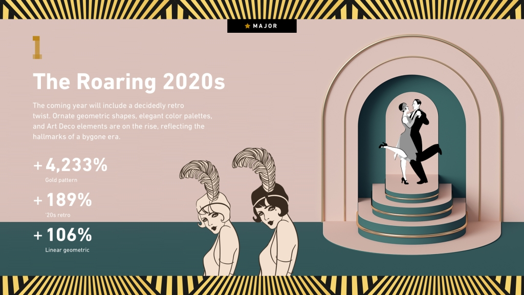 The Roaring 2020s data slide from Shutterstock Creative Trends Report