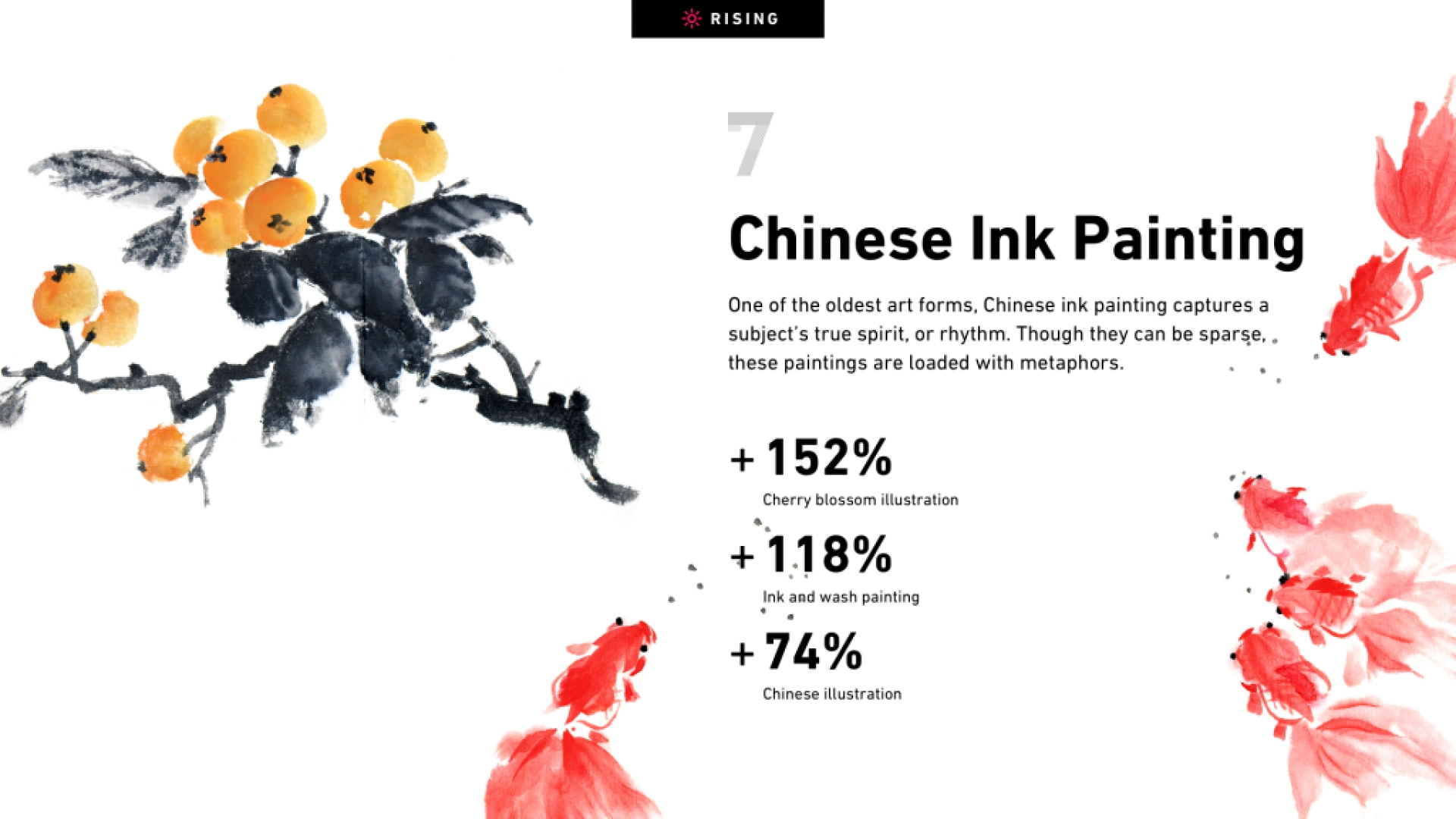 Chinese Ink Painting slide from Shutterstock's Creative Trends Report