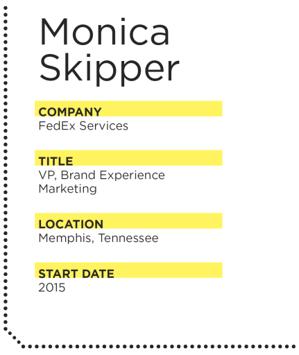 Monica Skipper biographic info