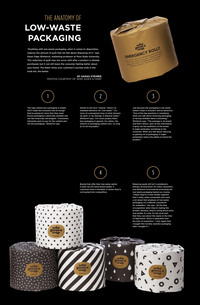 """page spread of """"The Anatomy of Low-Waste Packaging"""""""